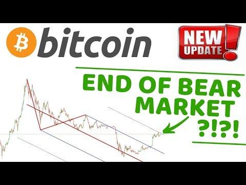 Bitcoin Price Technical Analysis - Target $350,000