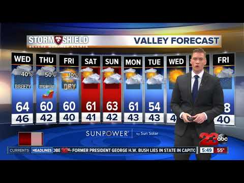 Your midweek forecast 12/5