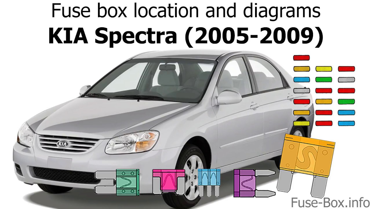 Fuse       box    location and    diagrams        KIA    Spectra  20052009