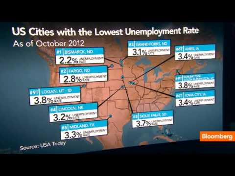 Midwestern Cities Boast Lowest Jobless Rates