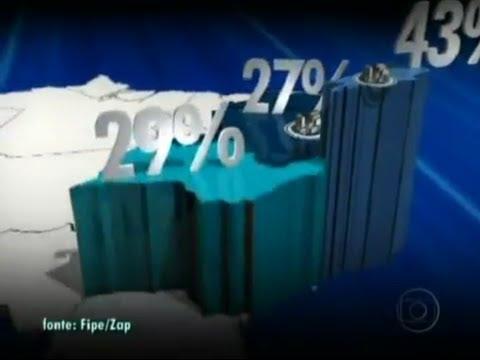Crescimento Do Mercado Imobiliário - Jornal Da Globo