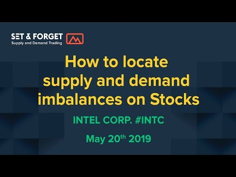 How To Locate Supply And Demand Imbalances On Stocks