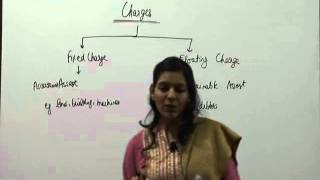 Charges | Company Law by CA Jaishree Soni