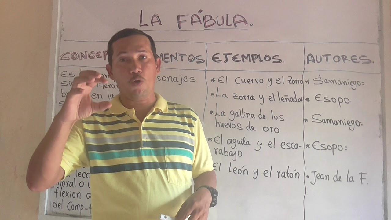 Qué Es La Fábula Ejemplos De Fábula Conceptos De Fábula Definición De Fábula