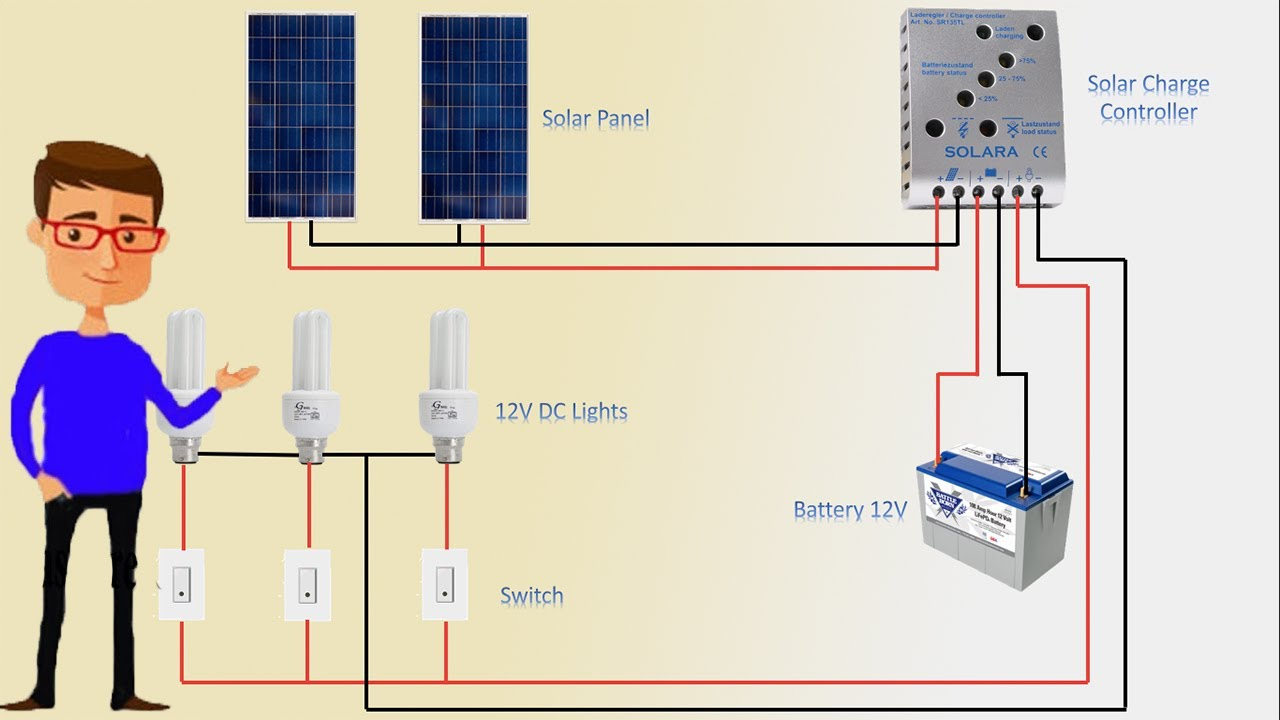 Solar Panel 12v Dc System Solar Panel Solar System Youtube