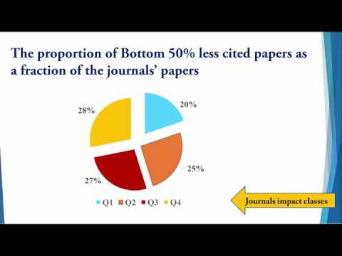 The effect of journal's impact on the research impact