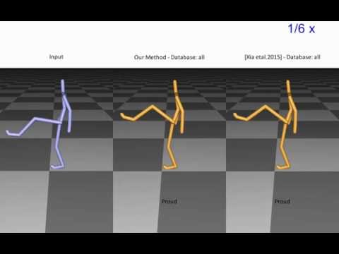 Spectral Style Transfer for Human Motion between Independent Actions (SIGGRAPH 2016)