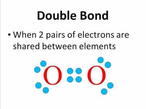 Lewis Dot Structures for Covalent Compounds - Part 1 CLEAR & SIMPLE