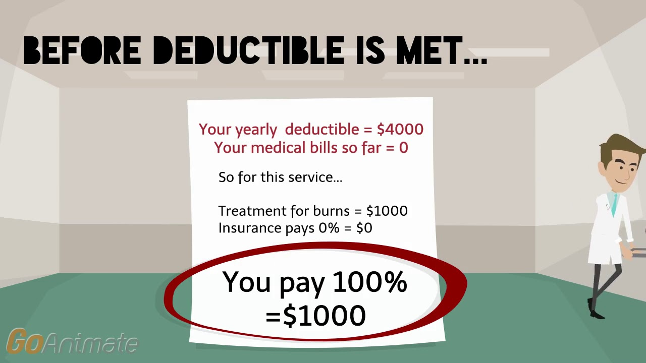 Health Insurance Deductible Explained Simply - YouTube