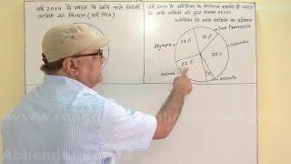 Data analysis,Pie diagram || SSC CGL,SBI PO, IBPS, CSAT, Railway,CPO ||