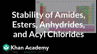 Relative Stability of Amides Esters Anhydrides and Acyl Chlorides
