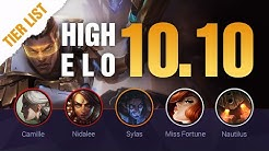 HIGH ELO LoL Tier List Patch 10.10 + Q&A by Mobalytics - League of Legends Season 10