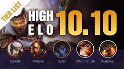 HIGH ELO LoL Tier List Patch 10.10 + Q&A by Mobalytics - League of Legends Season 10