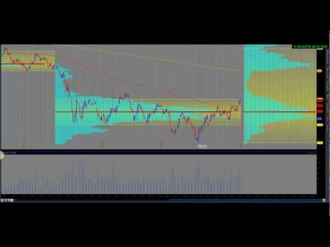 How To Trade Stocks - S&P 500, Financial ETF, Wells Fargo 10-21-2011