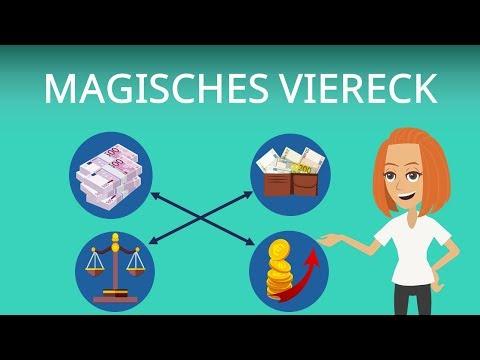 Magisches Viereck -
