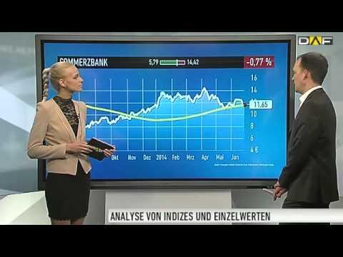 Finanz-Aktien: Banco Santander, Aareal Bank, Commerzbank und Dt. Bank in der Analyse