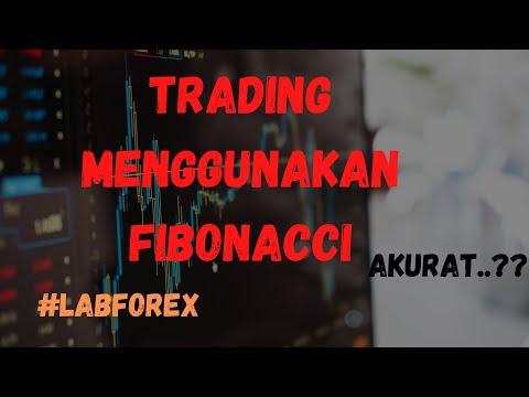 cara-menggunakan-indikator-fibonacci-dalam-trading-forex-#labforex