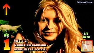 7.31.1999 - Top 10 Chart - Christina Aguiera's 1st No.1 Song