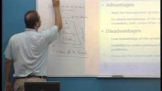 الهيكل التنظيمي لفريق إدارة المبيعات    [27/36]