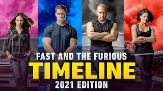 The Fast and the Furious Timeline in Chronological Order (2021 Edition)