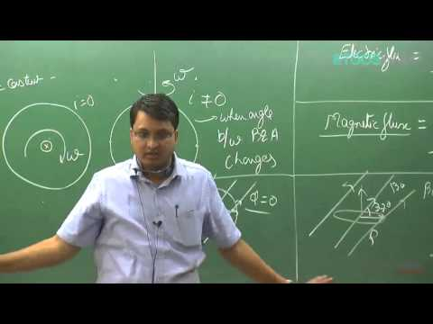 EMI of Physics for IIT-JEE Main and Advanced by Nitin Vijay (NV) Sir (ETOOSINDIA.COM)