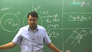 Baixar EMI of Physics for IIT-JEE Main and Advanced by Nitin Vijay (NV) Sir (ETOOSINDIA.COM)