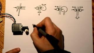 The Kraken Dual Pinch Wheel Extruder - How It Works