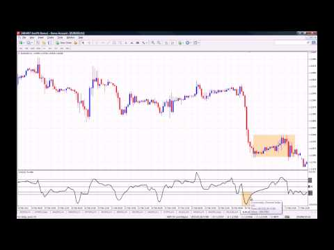 How to Use the CCI (Commodity Channel Index) Indicator on MT4