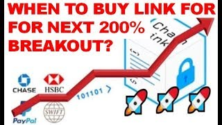 When to BUY CHAINLINK (LINK) for another 200% Breakout?