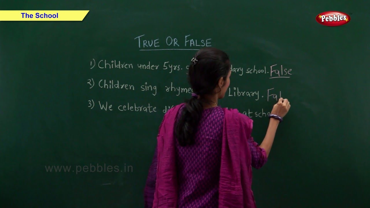 CBSE Class 2 Science : My School | Class 2 Science CBSE School Syllabus  Videos | NCERT
