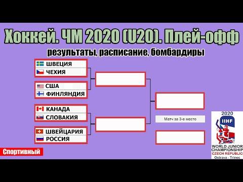 Чемпионат мира по хоккею 2020 (U20). Россия – Швеция. Канада - Финляндия.  Плей-офф. Расписание.