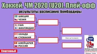 Чемпионат мира по хоккею 2020 U20 Россия Швеция Канада Финляндия Плей офф Расписание