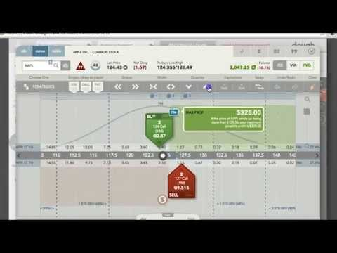 Options Trading With Dough & Tastytrade - YouTube