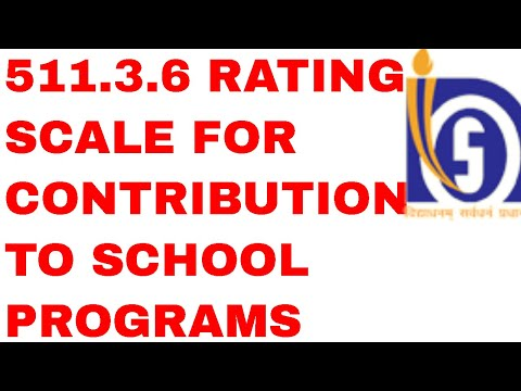 511.3.6 RATING SCALE FOR CONTRIBUTION TO SCHOOL PROGRAMMES