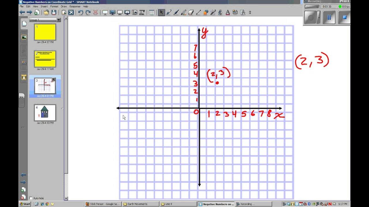 worksheet Coordinate Grid With Numbers negative numbers on the coordinate grid youtube