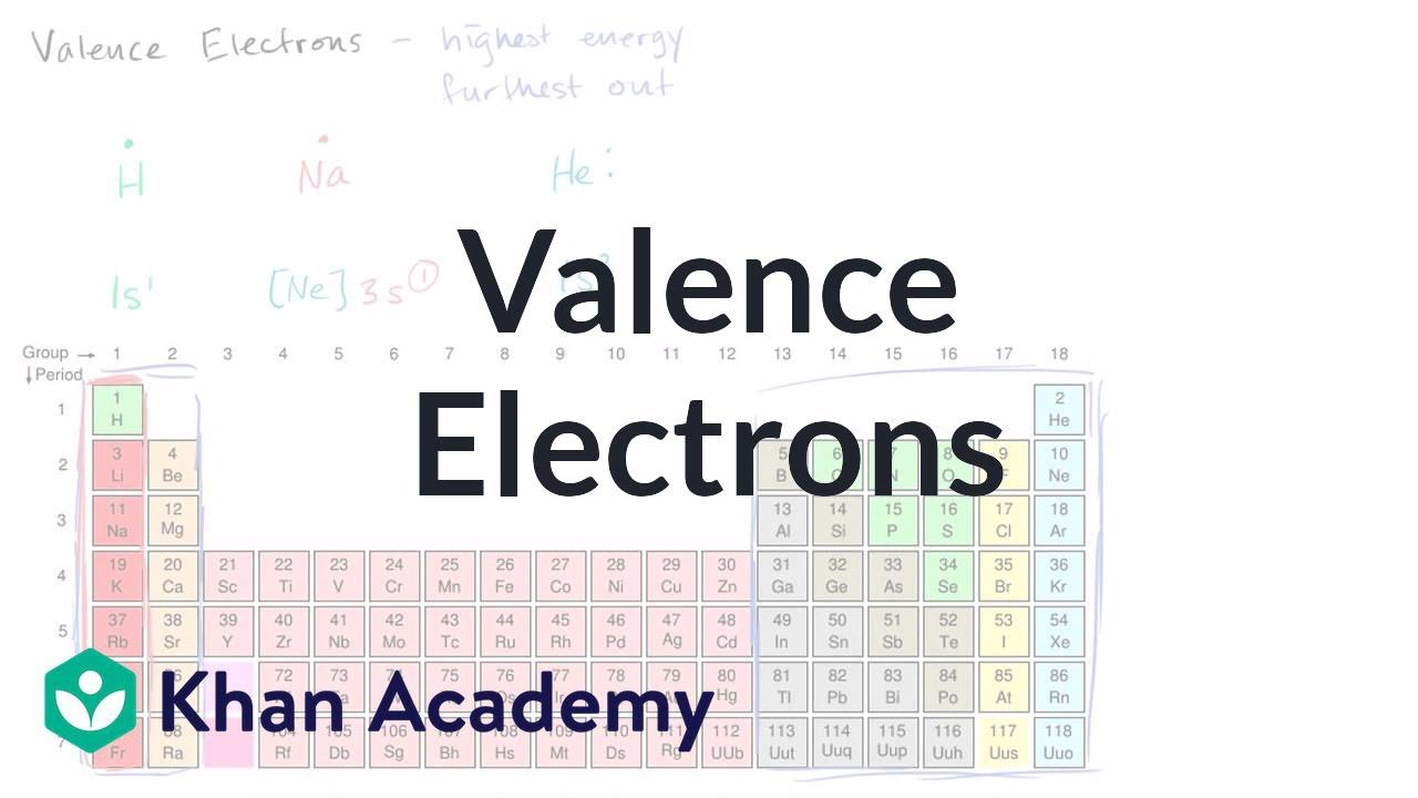 Valence electrons and bonding periodic table chemistry khan valence electrons and bonding periodic table chemistry khan academy youtube gamestrikefo Gallery