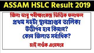 HSLC Result 2019 | District & Exam Center wise  All Details | EduCareGK