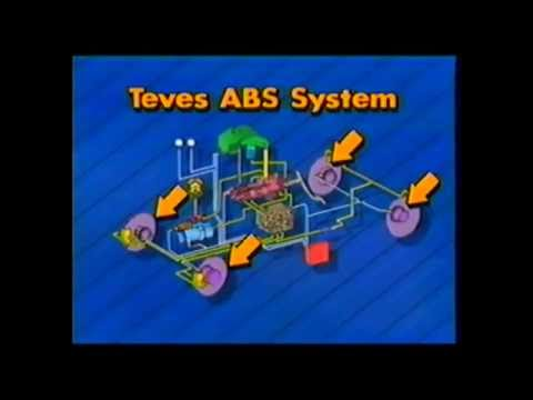 How a TEVES ABS system works