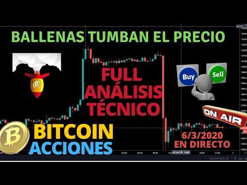 TUMBAN EL PRECIO DE BITCOIN QUE SIGUE? ACCIONES  FULL ANÁLISIS 6-3-2020