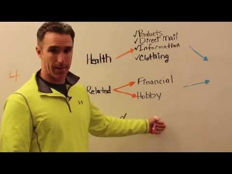 Why Enter The Supplement Business (Part 1 of 2)