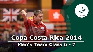 Copa Costa Rica 2014 GER vs CRC Group B (TM6-7)