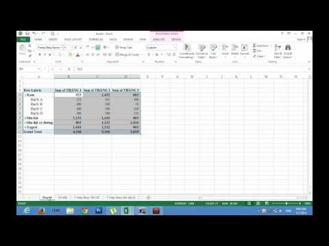 Hướng Dẫn Excel 2013 - Cách Sử Dụng Pivot Table Để Làm Báo Cáo.