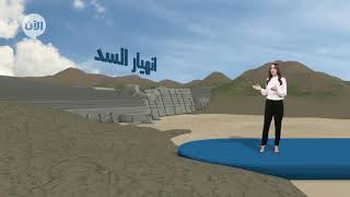 المخاطر المحتملة لسد النهضة على مصر والسودان
