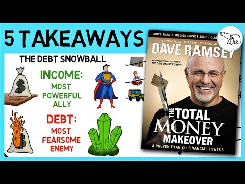 THE TOTAL MONEY MAKEOVER SUMMARY (BY DAVE RAMSEY)