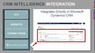InsideView in Microsoft Dynamics CRM | Presented by Preston Hurd 5/1/14