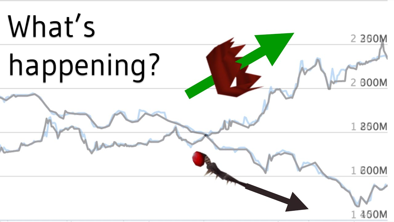 Why Rares keep rising and Gear keeps crashing - YouTube