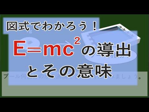 意味 mc