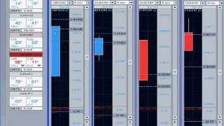 Forex Trading GBPUSD 1 min scalp trade