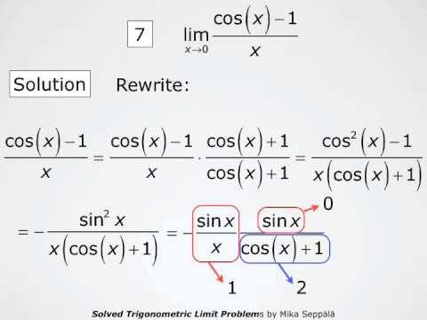 trigonometric substitution examples with solutions pdf