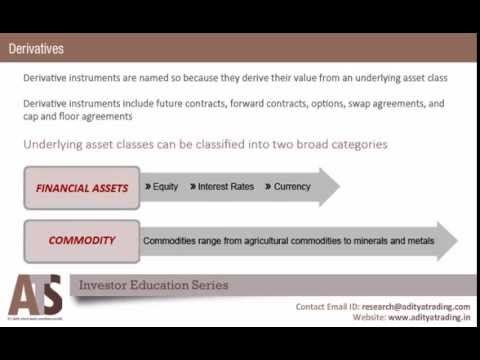 What are derivatives - ATS Investor Education Series